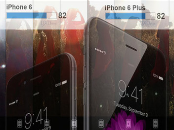 iPhone 6/6+ 評測 與 實拍, DxO Mark :當前攝影力最優的智慧型手機