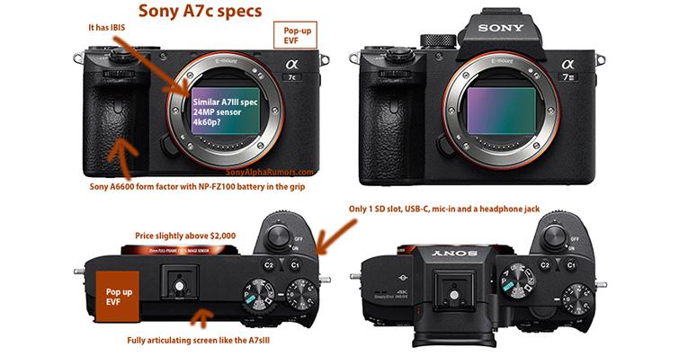 【乳摸】Sony新全片幅無反相機可能命名成A7C,而且還有升降式EVF?